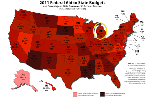 Federal-Aid-to-States_FY_2011